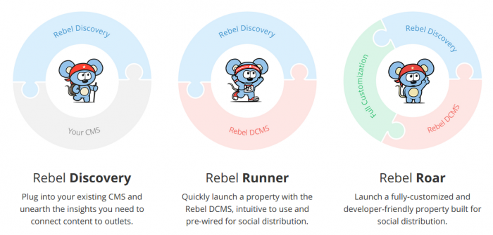 Three RebelMouse products